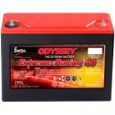Batterie Odyssey Racing 40 - PC1100