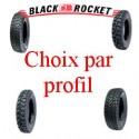 Choix par profil
